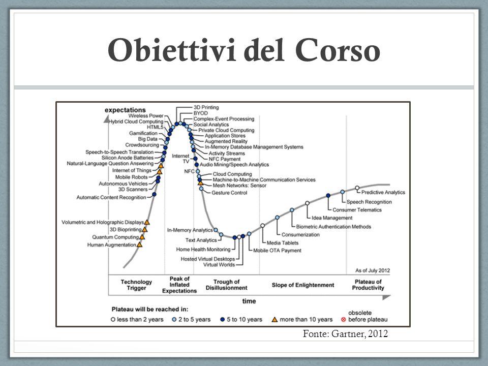 Obiettivi del Corso Fonte: Gartner, 2012