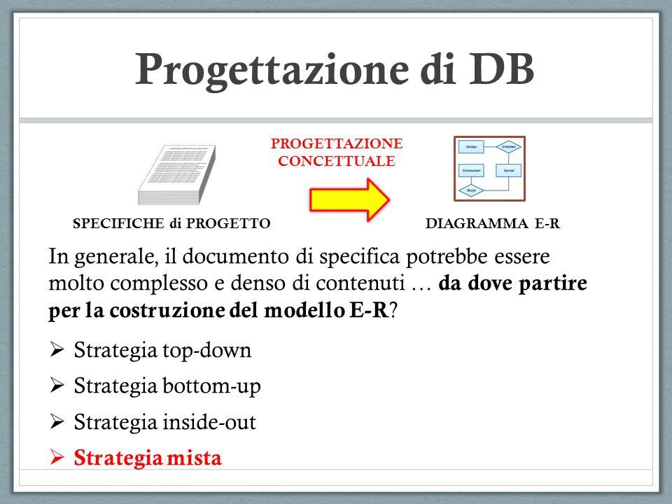 Progettazione di DB In generale, il documento di specifica potrebbe essere molto complesso e denso di contenuti … da dove partire per la costruzione d