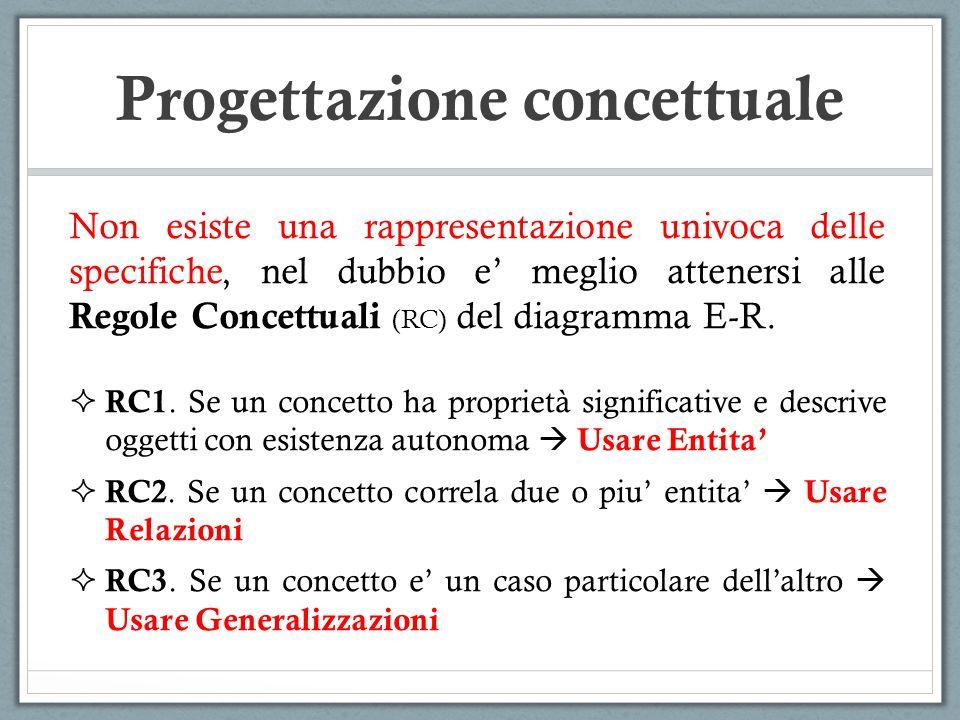 Non esiste una rappresentazione univoca delle specifiche, nel dubbio e meglio attenersi alle Regole Concettuali (RC) del diagramma E-R. RC1. Se un con