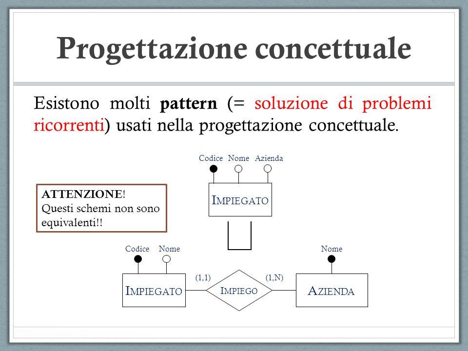 Esistono molti pattern (= soluzione di problemi ricorrenti) usati nella progettazione concettuale. I MPIEGATO NomeCodice Azienda I MPIEGATO Codice A Z