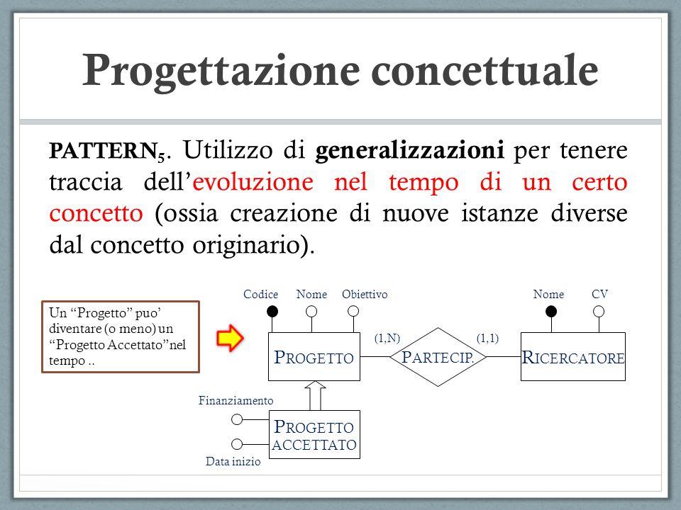 PATTERN 5. Utilizzo di generalizzazioni per tenere traccia dellevoluzione nel tempo di un certo concetto (ossia creazione di nuove istanze diverse dal
