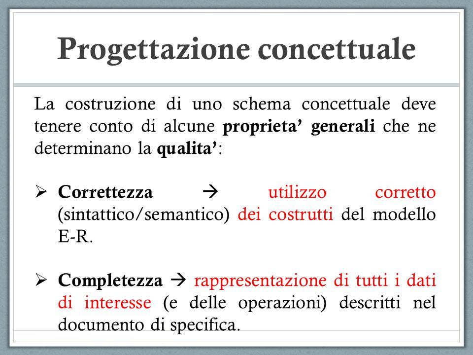 La costruzione di uno schema concettuale deve tenere conto di alcune proprieta generali che ne determinano la qualita : Correttezza utilizzo corretto