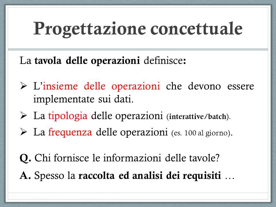 La tavola delle operazioni definisce : Linsieme delle operazioni che devono essere implementate sui dati. La tipologia delle operazioni ( interattive/