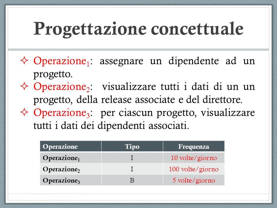 Operazione 1 : assegnare un dipendente ad un progetto. Operazione 2 : visualizzare tutti i dati di un un progetto, della release associate e del diret