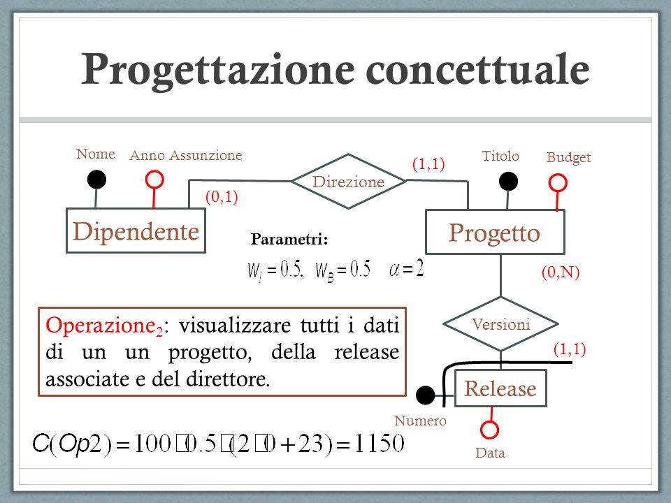 Dipendente Nome Anno Assunzione Direzione Progetto (0,1) (1,1) Versioni Release Numero Data (0,N) (1,1) Titolo Budget Parametri: Operazione 2 : visual