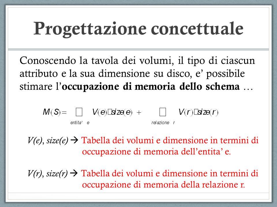 Conoscendo la tavola dei volumi, il tipo di ciascun attributo e la sua dimensione su disco, e possibile stimare l occupazione di memoria dello schema
