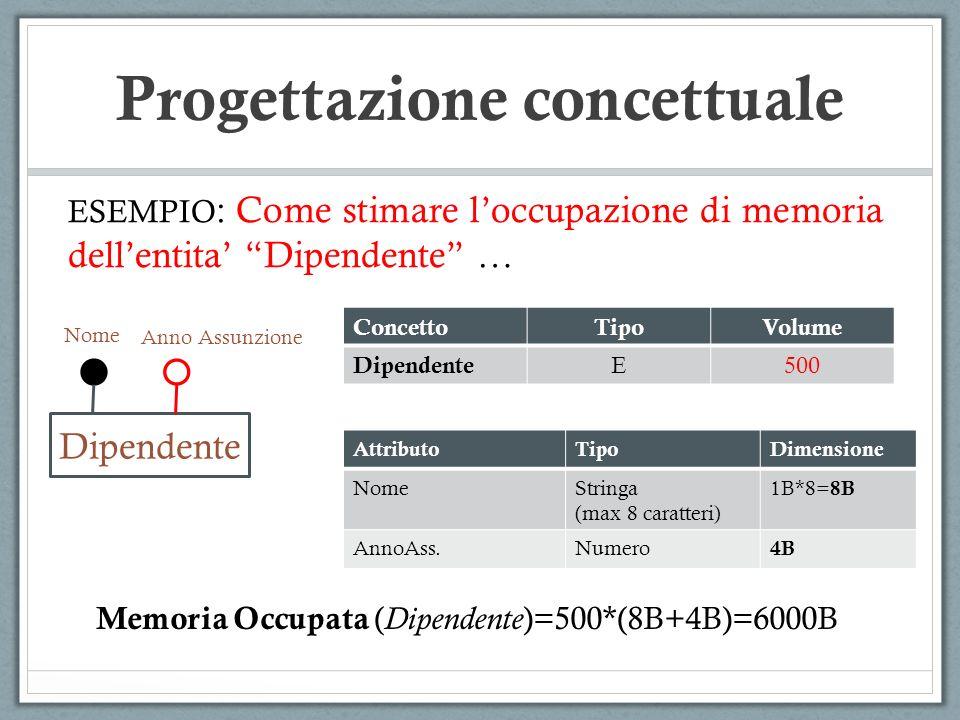 ESEMPIO : Come stimare loccupazione di memoria dellentita Dipendente … Dipendente Nome Anno Assunzione AttributoTipoDimensione NomeStringa (max 8 cara