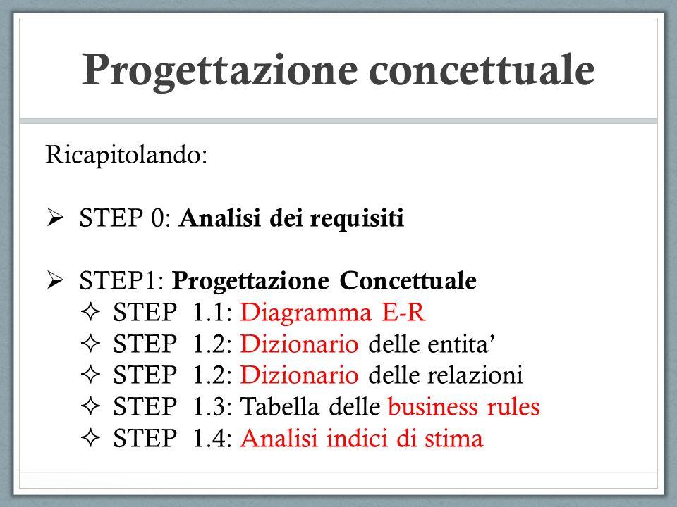 Ricapitolando: STEP 0: Analisi dei requisiti STEP1: Progettazione Concettuale STEP 1.1: Diagramma E-R STEP 1.2: Dizionario delle entita STEP 1.2: Dizi