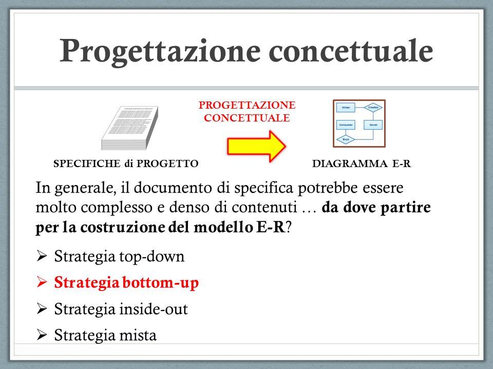 In generale, il documento di specifica potrebbe essere molto complesso e denso di contenuti … da dove partire per la costruzione del modello E-R ? Str