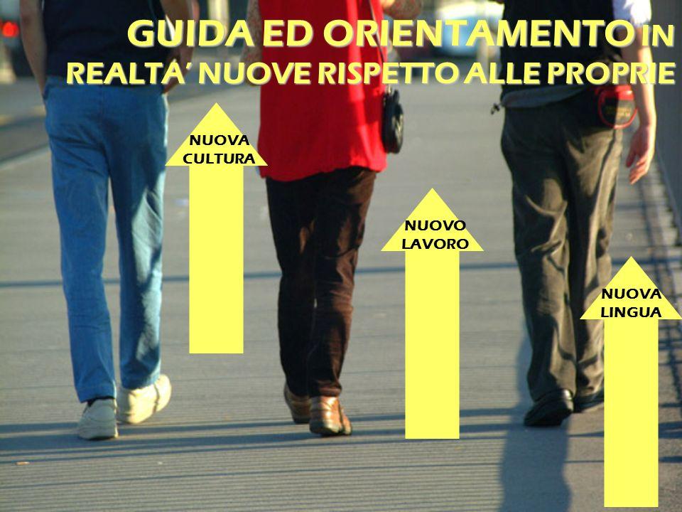 GUIDA ED ORIENTAMENTO IN REALTA NUOVE RISPETTO ALLE PROPRIE NUOVA CULTURA NUOVO LAVORO NUOVA LINGUA