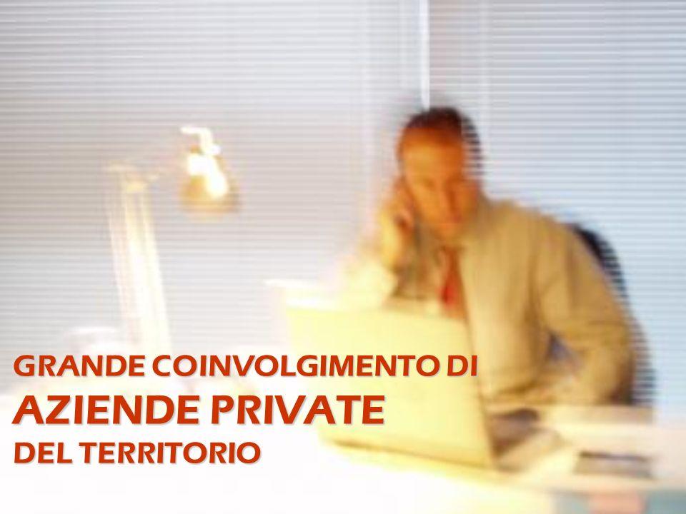 GRANDE COINVOLGIMENTO DI AZIENDE PRIVATE DEL TERRITORIO