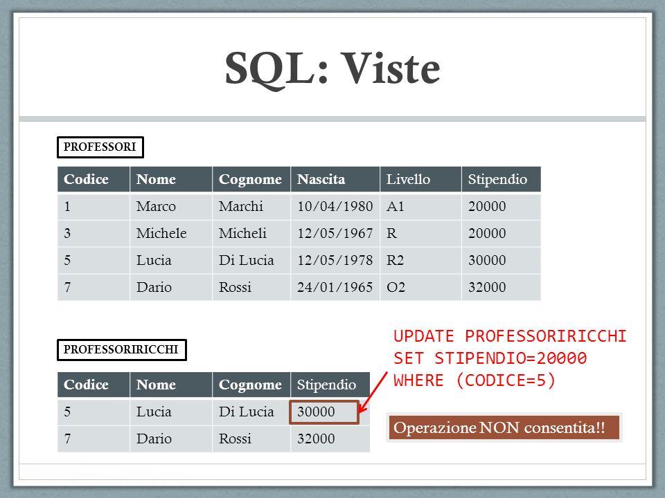SQL: Viste CodiceNomeCognomeNascita LivelloStipendio 1MarcoMarchi10/04/1980A120000 3MicheleMicheli12/05/1967R20000 5LuciaDi Lucia12/05/1978R230000 7DarioRossi24/01/1965O232000 PROFESSORI CodiceNomeCognome Stipendio 5LuciaDi Lucia30000 7DarioRossi32000 PROFESSORIRICCHI UPDATE PROFESSORIRICCHI SET STIPENDIO=20000 WHERE (CODICE=5) Operazione NON consentita!!