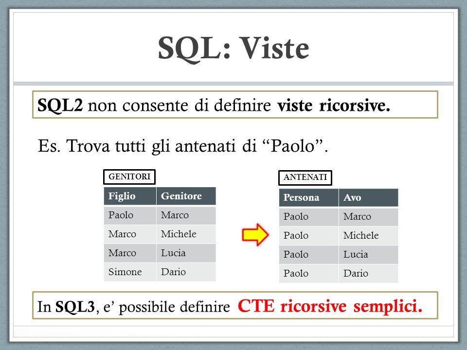 SQL: Viste SQL2 non consente di definire viste ricorsive.