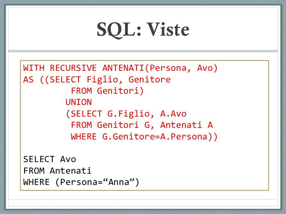 SQL: Viste WITH RECURSIVE ANTENATI(Persona, Avo) AS ((SELECT Figlio, Genitore FROM Genitori) UNION (SELECT G.Figlio, A.Avo FROM Genitori G, Antenati A WHERE G.Genitore=A.Persona)) SELECT Avo FROM Antenati WHERE (Persona=Anna)