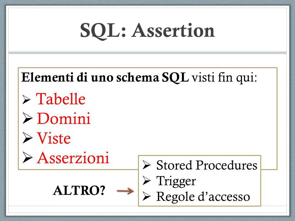 SQL: Assertion Elementi di uno schema SQL visti fin qui: Tabelle Domini Viste Asserzioni ALTRO.