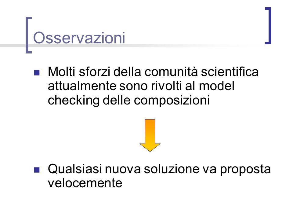 Osservazioni Molti sforzi della comunità scientifica attualmente sono rivolti al model checking delle composizioni Qualsiasi nuova soluzione va propos
