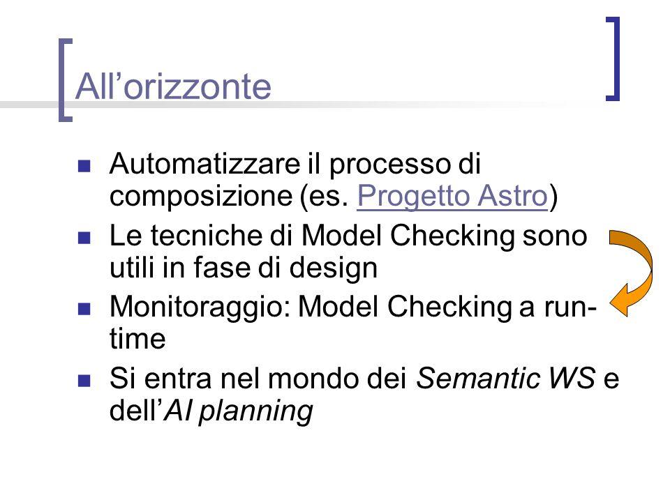 Allorizzonte Automatizzare il processo di composizione (es. Progetto Astro)Progetto Astro Le tecniche di Model Checking sono utili in fase di design M