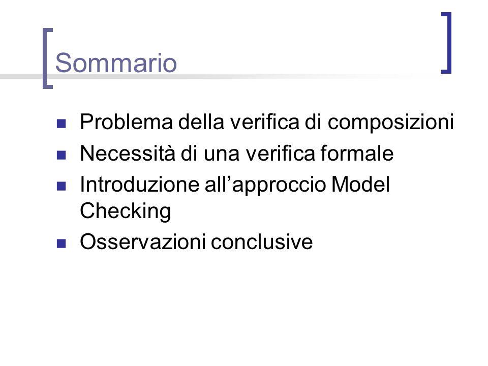 Sommario Problema della verifica di composizioni Necessità di una verifica formale Introduzione allapproccio Model Checking Osservazioni conclusive