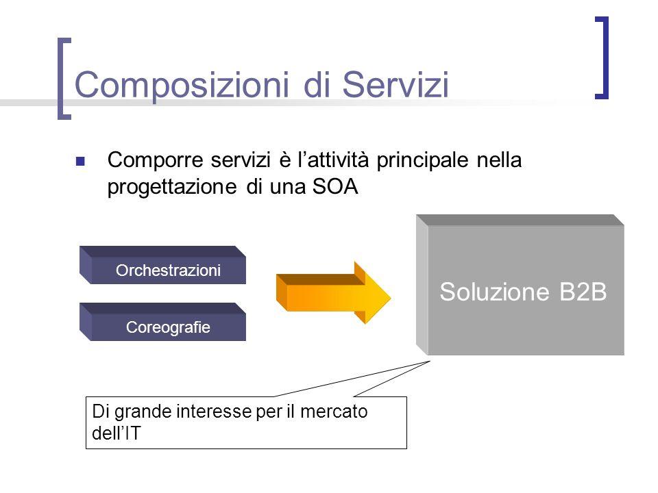 Composizioni di Servizi Comporre servizi è lattività principale nella progettazione di una SOA Orchestrazioni Coreografie Soluzione B2B Di grande inte