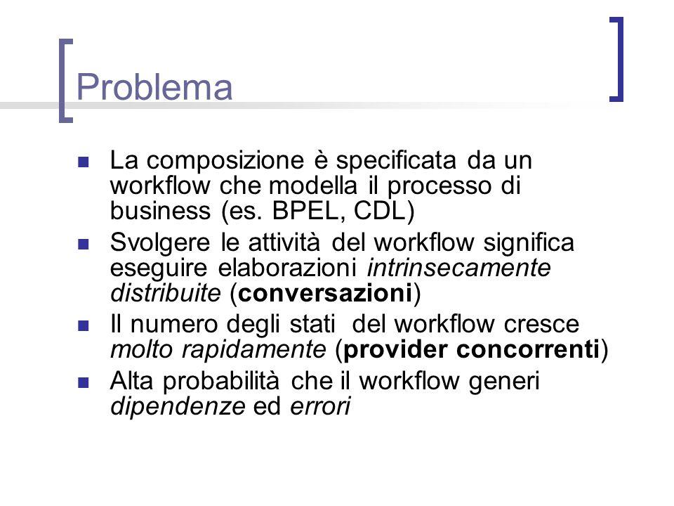 Problema La composizione è specificata da un workflow che modella il processo di business (es. BPEL, CDL) Svolgere le attività del workflow significa