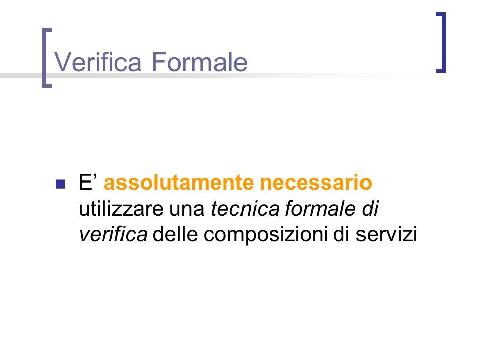 Verifica Formale E assolutamente necessario utilizzare una tecnica formale di verifica delle composizioni di servizi