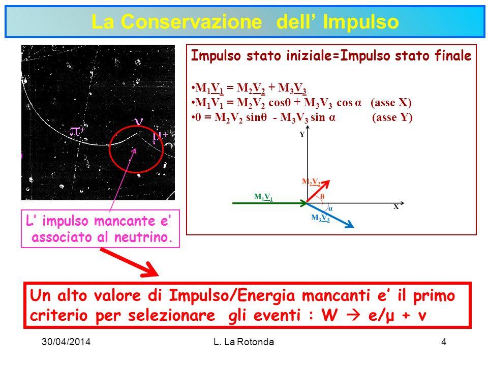 30/04/2014L.La Rotonda25 Evento di fondo 1 solo leptone con Pt > 15 GeV no si...