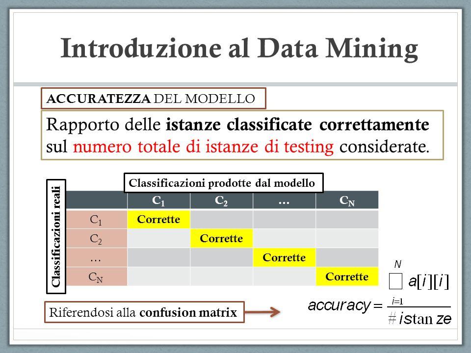 Introduzione al Data Mining ACCURATEZZA DEL MODELLO Rapporto delle istanze classificate correttamente sul numero totale di istanze di testing consider
