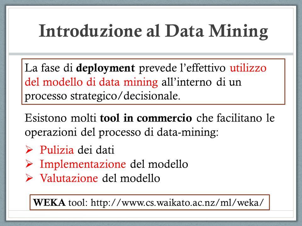 Introduzione al Data Mining La fase di deployment prevede leffettivo utilizzo del modello di data mining allinterno di un processo strategico/decision