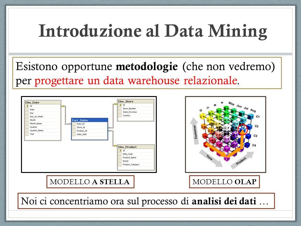 Introduzione al Data Mining Esistono opportune metodologie (che non vedremo) per progettare un data warehouse relazionale. MODELLO OLAP MODELLO A STEL