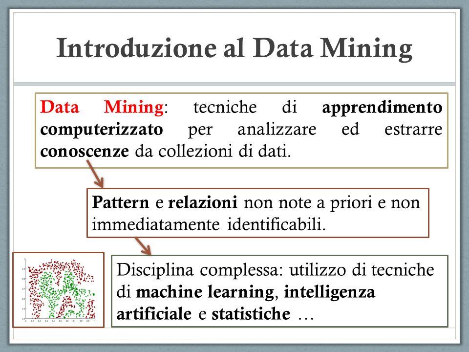 Introduzione al Data Mining Nr Utente SposatoSesso#Nucleo Familiare Reddito Annuo Acquisto 1NOM40 2 F11 3SIM41 4 F30NO 5 M11 6SIF31 Reddito =30000 1 A= C(4|SI) =1/2=0.5 C(4|NO) =1/4=0.25