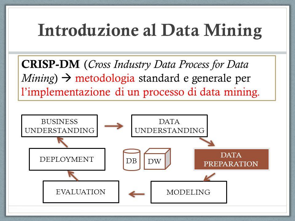 Introduzione al Data Mining CRISP-DM ( Cross Industry Data Process for Data Mining ) metodologia standard e generale per limplementazione di un proces