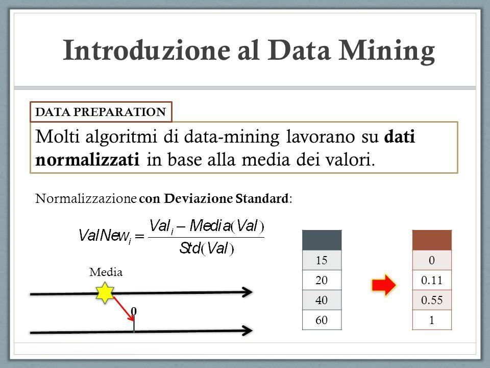 Introduzione al Data Mining Molti algoritmi di data-mining lavorano su dati normalizzati in base alla media dei valori. DATA PREPARATION Normalizzazio