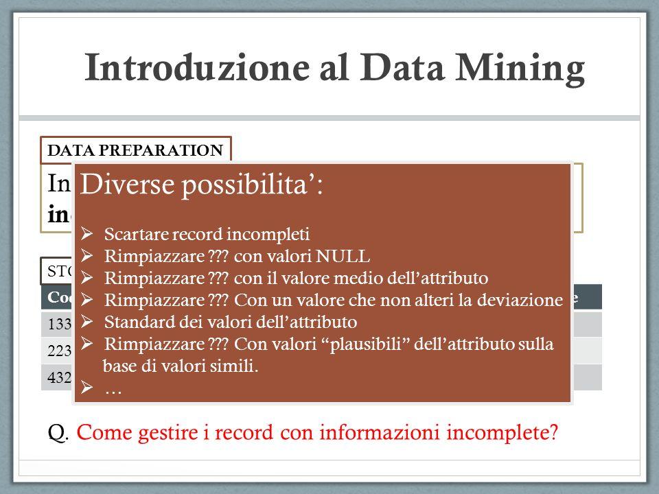 Introduzione al Data Mining In molti data-set, possono essere presenti dati incompleti che possono condizionare lanalisi. DATA PREPARATION CodiceMacch