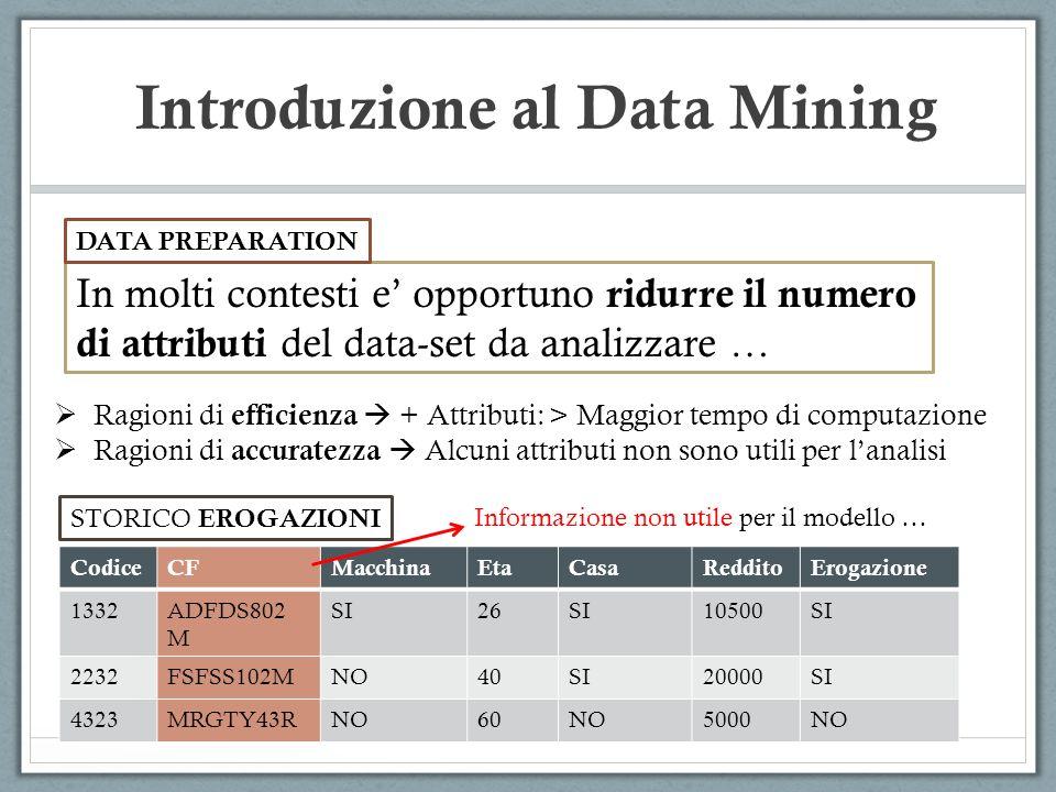 Introduzione al Data Mining In molti contesti e opportuno ridurre il numero di attributi del data-set da analizzare … DATA PREPARATION STORICO EROGAZI