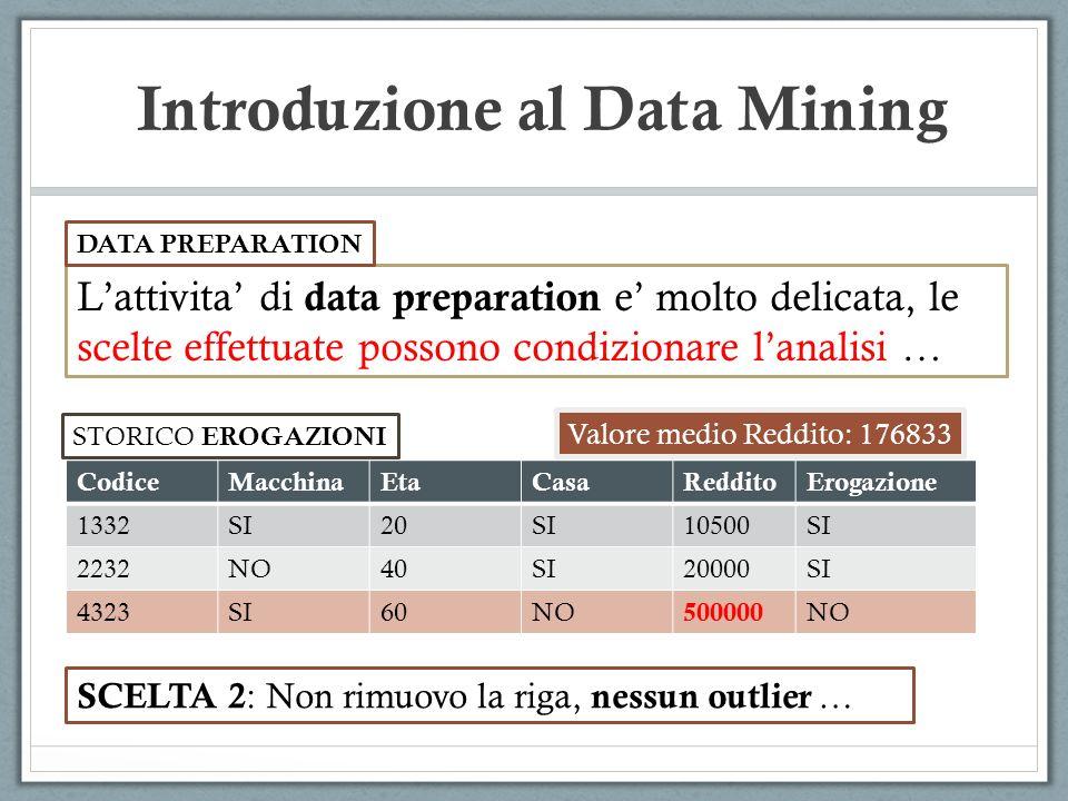 Introduzione al Data Mining Lattivita di data preparation e molto delicata, le scelte effettuate possono condizionare lanalisi … DATA PREPARATION STORICO EROGAZIONI CodiceMacchinaEtaCasaRedditoErogazione 1332SI20SI10500SI 2232NO40SI20000SI 4323SI60NO 500000 NO SCELTA 2 : Non rimuovo la riga, nessun outlier … Valore medio Reddito: 176833