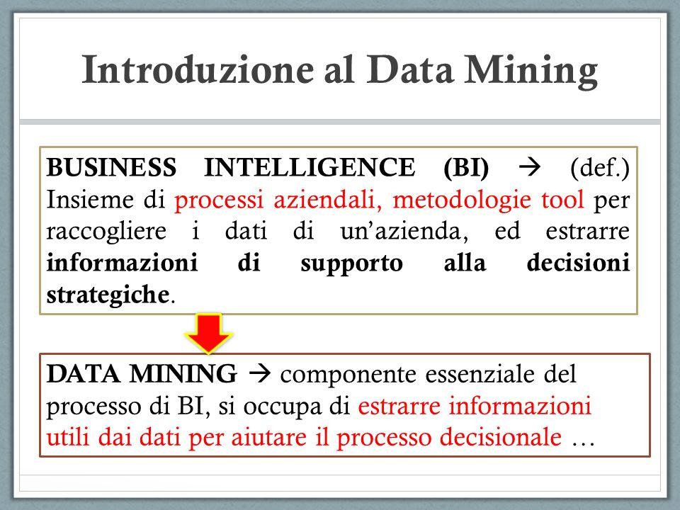 Introduzione al Data Mining DATA PREPARATION CodiceMacchinaEtaCasaRedditoErogazione 1332SI26SI10500SI 2232NO40SI20000SI 4323NO60NO5000NO STORICO EROGAZIONI Se Reddito <= 10000 0 Se Reddito> 10000 & Reddito < 15000 1 Se Reddito >= 15000 2 Reddito 1 2 0 REGOLE di CLASSIFICAZIONE Costruire un modello di data-mining per decidere lerogazione di una carta di credito sulla base della segmentazione degli utenti.