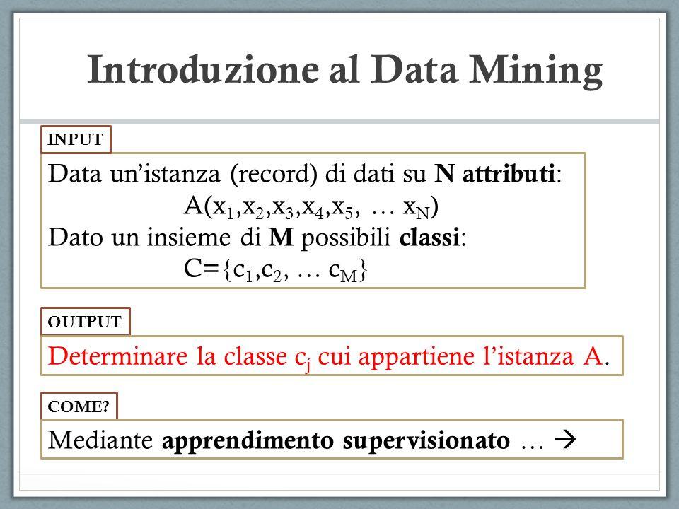 Introduzione al Data Mining Data unistanza (record) di dati su N attributi : A(x 1,x 2,x 3,x 4,x 5, … x N ) Dato un insieme di M possibili classi : C={c 1,c 2, … c M } INPUT OUTPUT Determinare la classe c j cui appartiene listanza A.