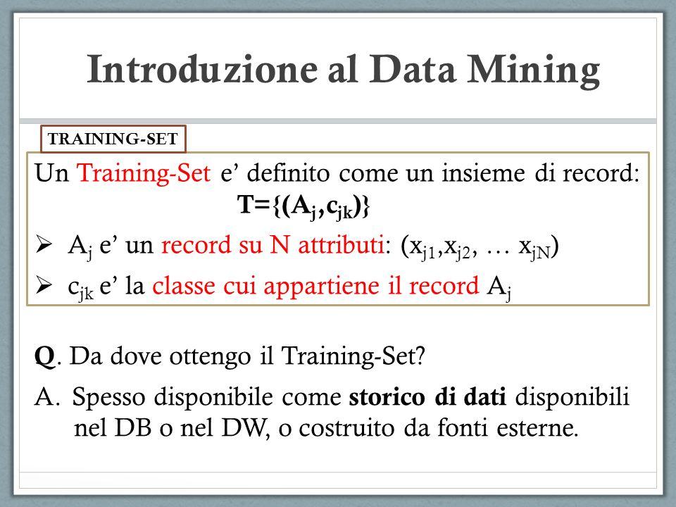 Introduzione al Data Mining Un Training-Set e definito come un insieme di record: T={(A j,c jk )} A j e un record su N attributi: (x j1,x j2, … x jN ) c jk e la classe cui appartiene il record A j TRAINING-SET Q.