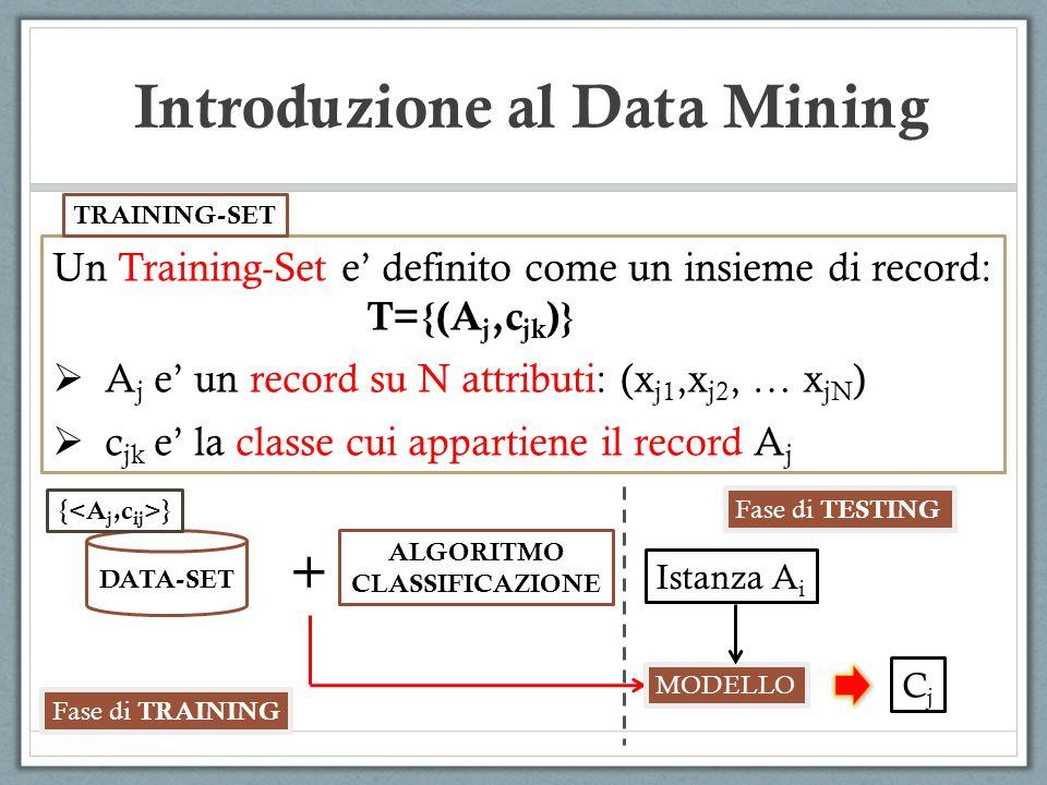 Introduzione al Data Mining Un Training-Set e definito come un insieme di record: T={(A j,c jk )} A j e un record su N attributi: (x j1,x j2, … x jN )