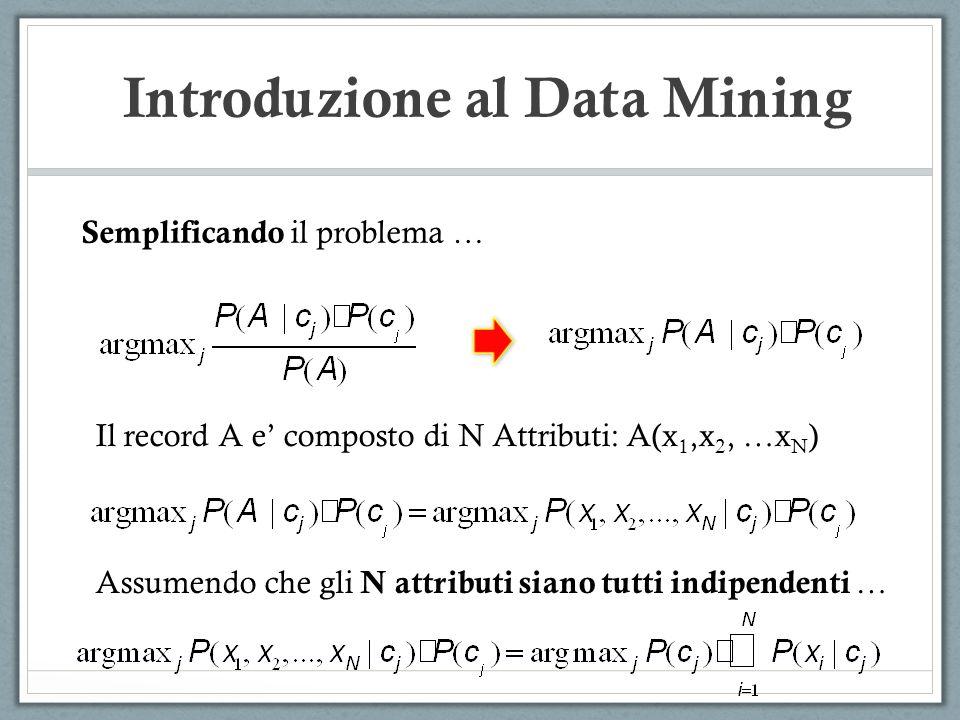 Introduzione al Data Mining Semplificando il problema … Il record A e composto di N Attributi: A(x 1,x 2, …x N ) Assumendo che gli N attributi siano t