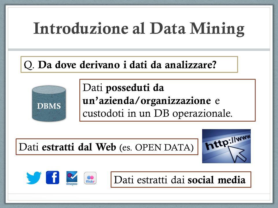 Introduzione al Data Mining Es.: A={insieme di info sui clienti di una banca} A={a x, y } a x Reddito a y Eta A={(12000,24), (28000,28), (15000,24), (36000,39), (34000,35), (19000,27), (39000,35), (26000,28), (32000,32) } NC =#cluster da formare= 3 510 15 20 25 3035 40 10 20 30 Eta Stipendio x 10000 * * * * * * * * * * = a x,y Loop: Calcolo centroidi + + +