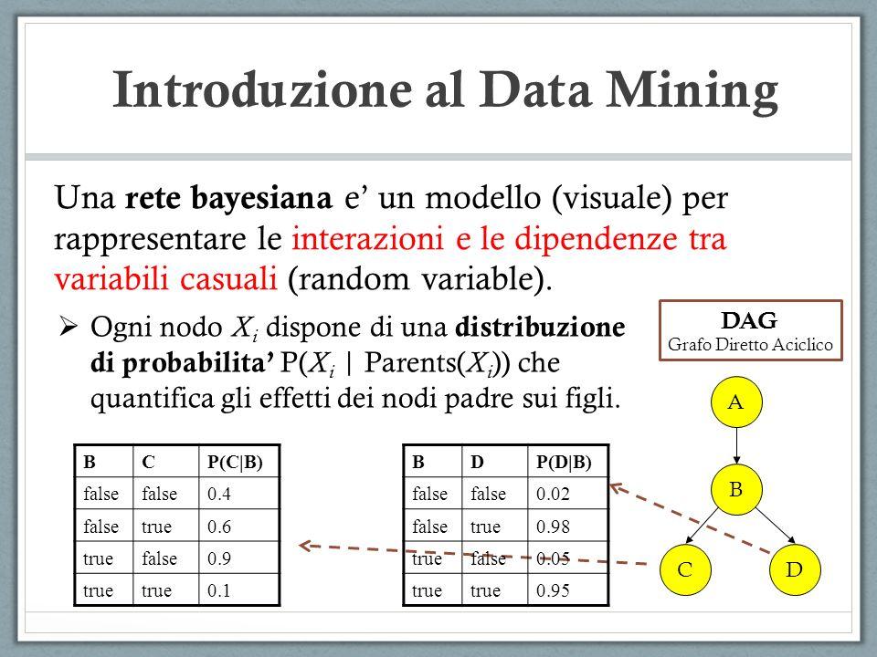 Introduzione al Data Mining Una rete bayesiana e un modello (visuale) per rappresentare le interazioni e le dipendenze tra variabili casuali (random v