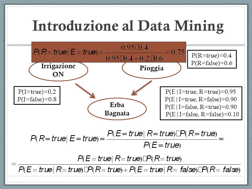 Introduzione al Data Mining Irrigazione ON Pioggia Erba Bagnata P(I=true)=0.2 P(I=false)=0.8 P(R=true)=0.4 P(R=false)=0.6 P(E I=true, R=true)=0.95 P(E