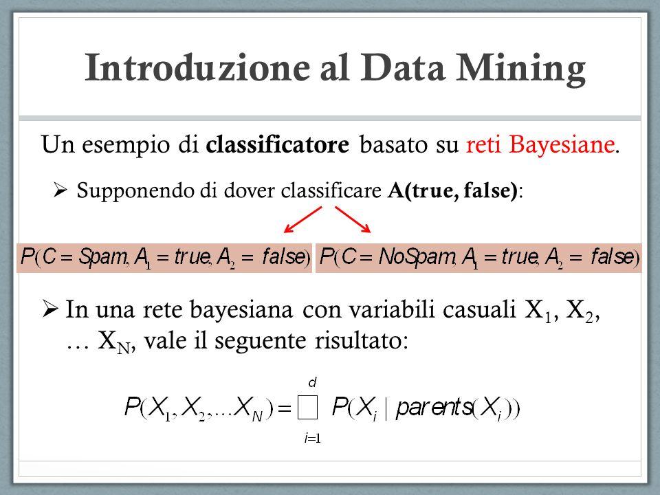 Introduzione al Data Mining Un esempio di classificatore basato su reti Bayesiane. Supponendo di dover classificare A(true, false) : In una rete bayes