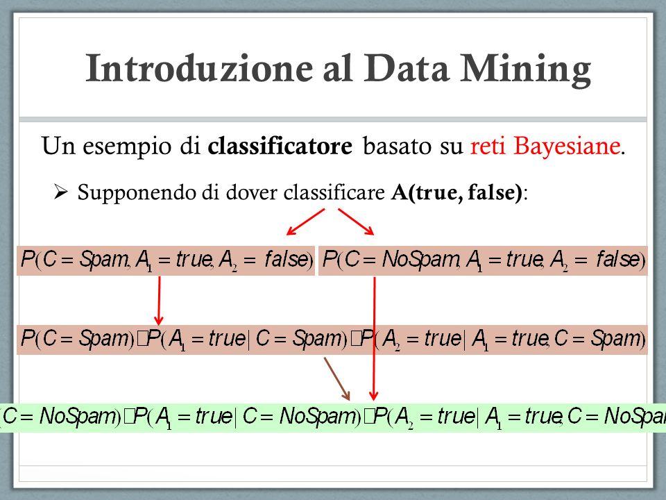 Introduzione al Data Mining Un esempio di classificatore basato su reti Bayesiane. Supponendo di dover classificare A(true, false) :