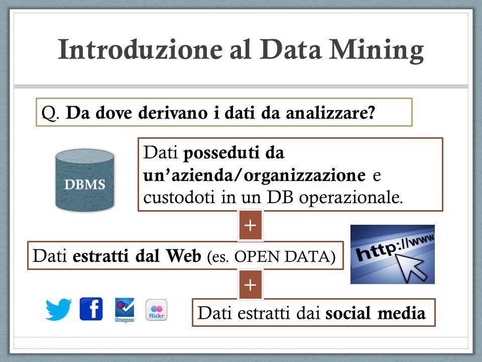 Introduzione al Data Mining Es.: A={insieme di info sui clienti di una banca} A={a x, y } a x Reddito a y Eta A={(12000,24), (28000,28), (15000,24), (36000,39), (34000,35), (19000,27), (39000,35), (26000,28), (32000,32) } NC =#cluster da formare= 3 510 15 20 25 3035 40 10 20 30 Eta Stipendio x 10000 * * * * * * * * * * = a x,y Loop: Calcolo distanze + + +