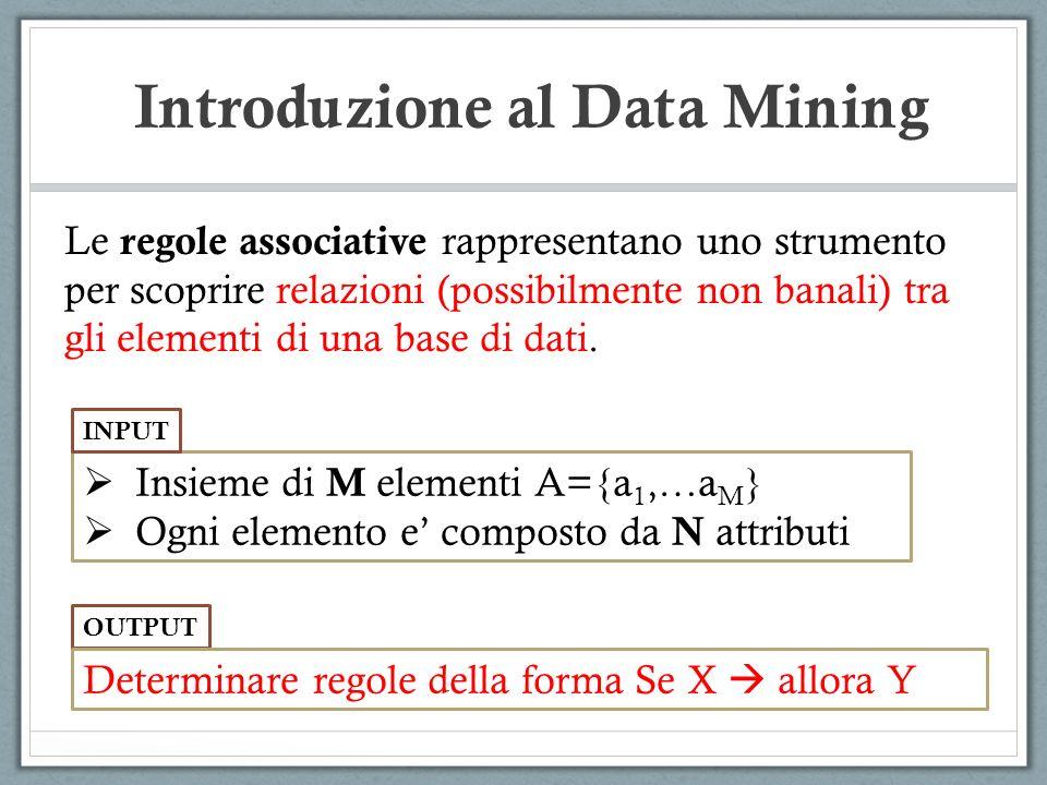 Introduzione al Data Mining Insieme di M elementi A={a 1,…a M } Ogni elemento e composto da N attributi INPUT OUTPUT Determinare regole della forma Se
