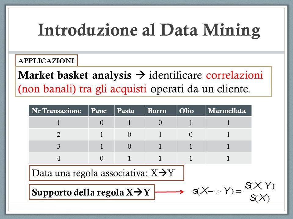 Introduzione al Data Mining APPLICAZIONI Market basket analysis identificare correlazioni (non banali) tra gli acquisti operati da un cliente. Nr Tran