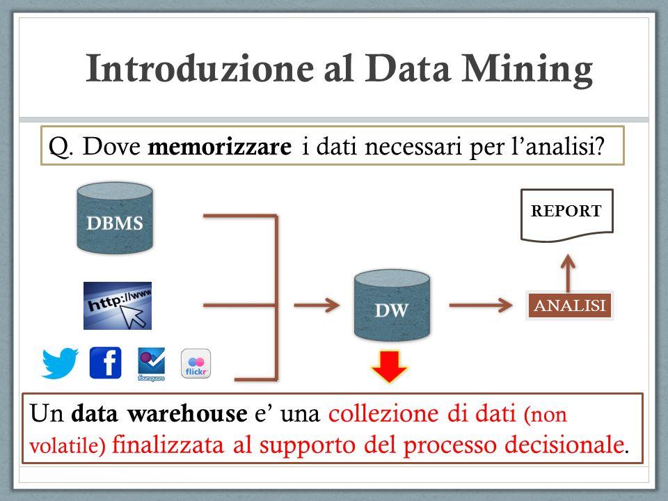 Introduzione al Data Mining Es.: A={insieme di info sui clienti di una banca} A={a x, y } a x Reddito a y Eta A={(12000,24), (28000,28), (15000,24), (36000,39), (34000,35), (19000,27), (39000,35), (26000,28), (32000,32) } NC =#cluster da formare= 3 510 15 20 25 3035 40 10 20 30 Eta Stipendio x 10000 * * * * * * * * * * = a x,y Loop: Riassegnamento