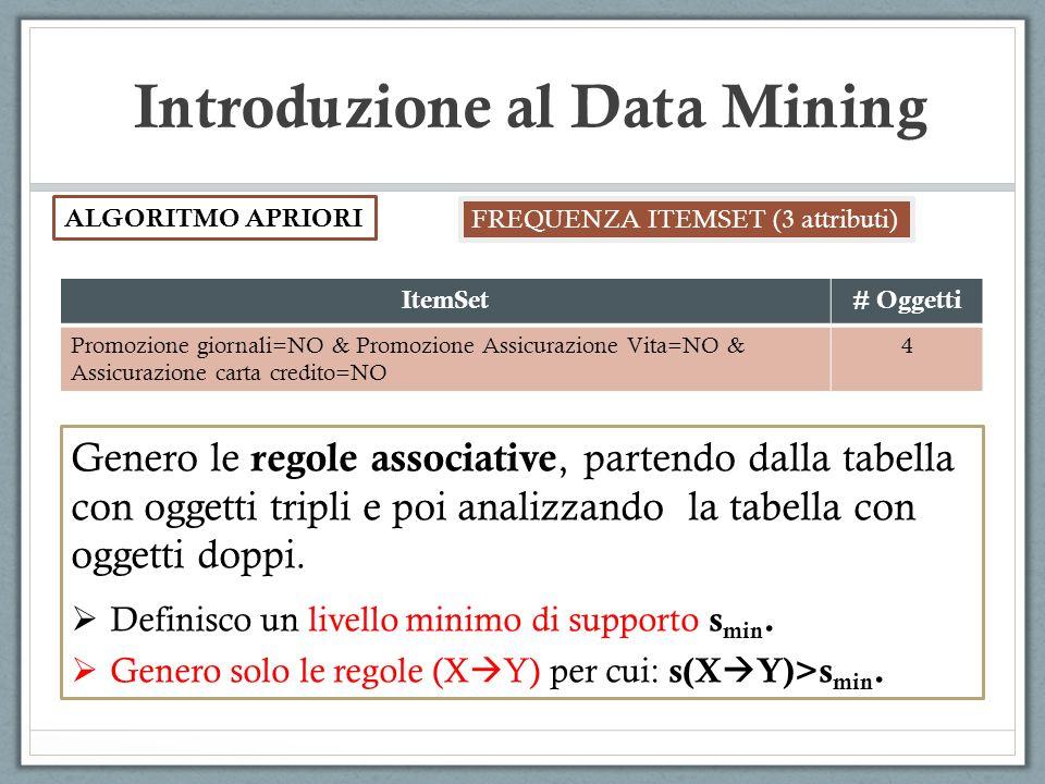 Introduzione al Data Mining ALGORITMO APRIORI FREQUENZA ITEMSET (3 attributi) ItemSet# Oggetti Promozione giornali=NO & Promozione Assicurazione Vita=